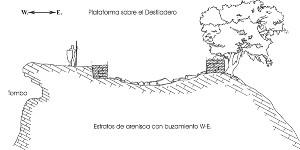 inicio-monte-santacatalina-penarrubia
